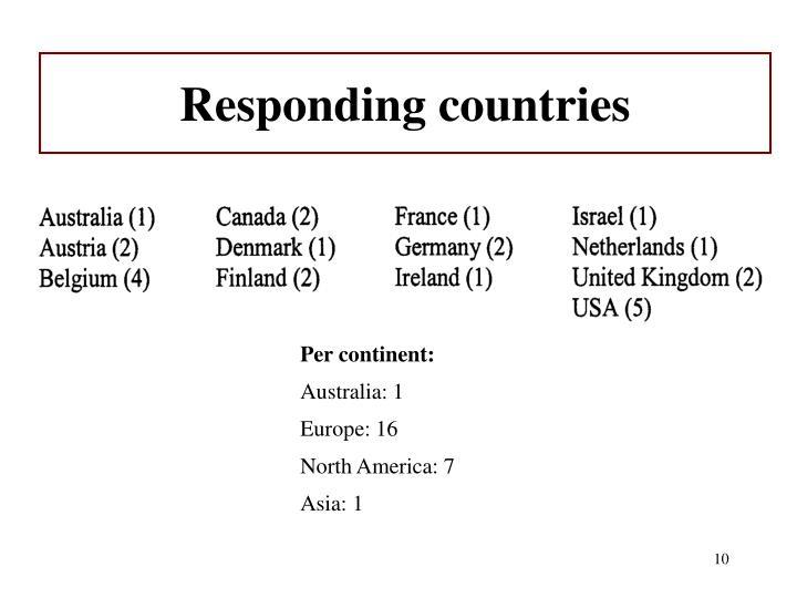 Responding countries