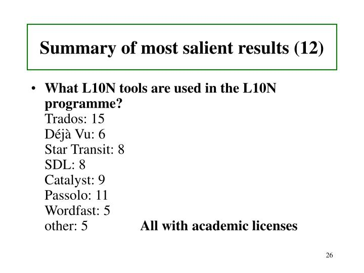 Summary of most salient results (12)