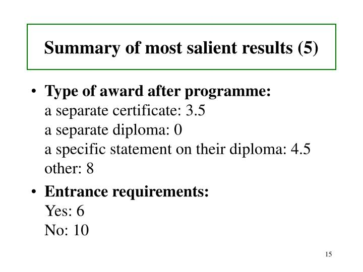 Summary of most salient results (5)