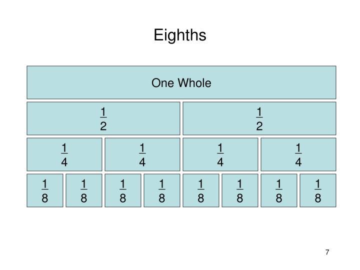 Eighths