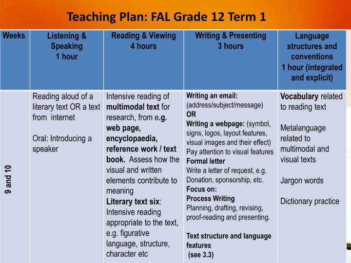 Teaching Plan: FAL Grade 12 Term 1