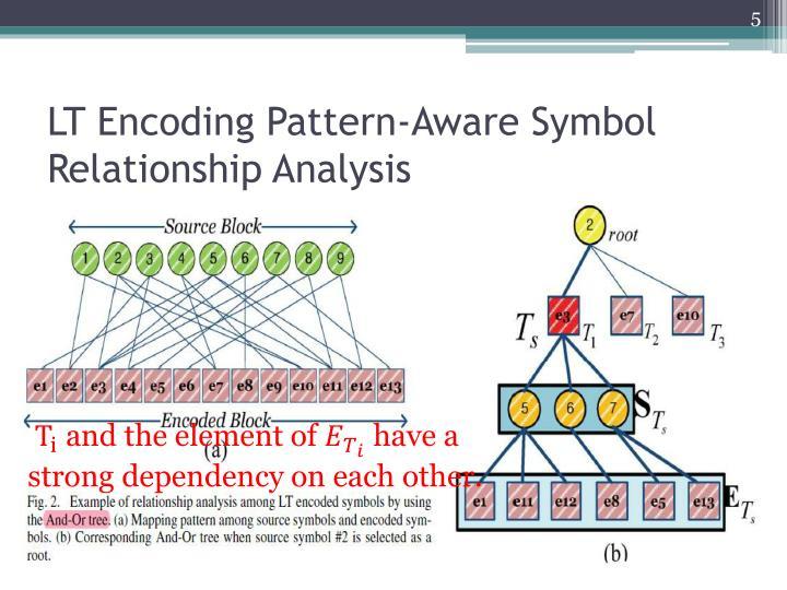LT Encoding Pattern-Aware Symbol Relationship