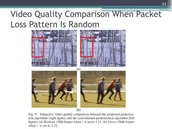Video Quality Comparison When Packet Loss Pattern Is Random