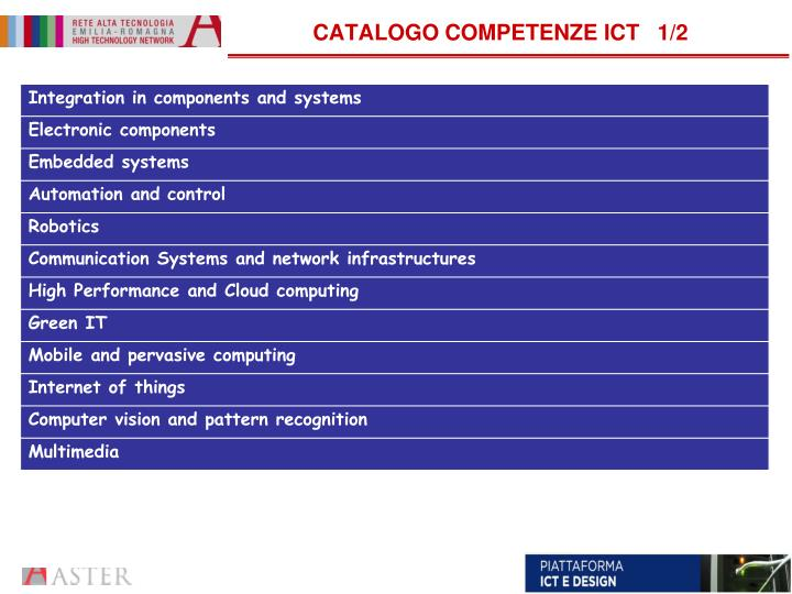 CATALOGO COMPETENZE ICT   1/2