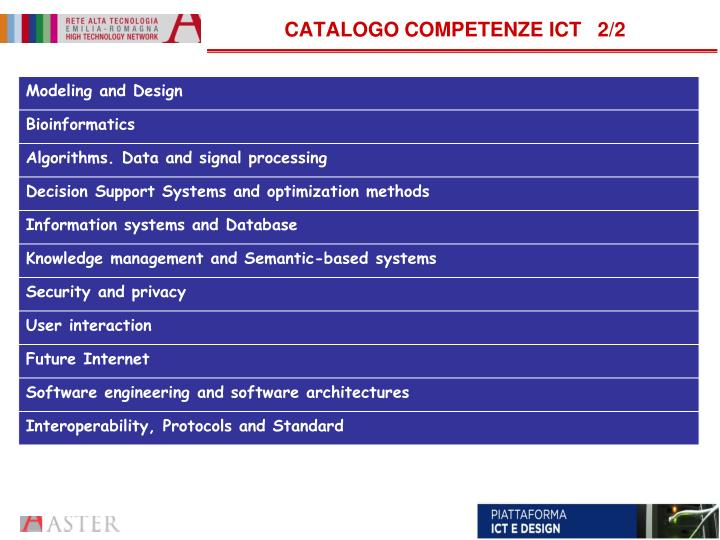 CATALOGO COMPETENZE ICT   2/2