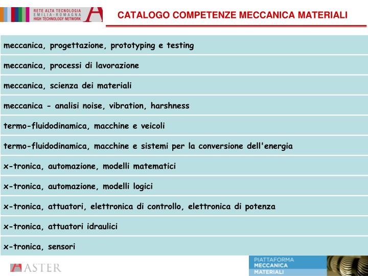 CATALOGO COMPETENZE MECCANICA MATERIALI