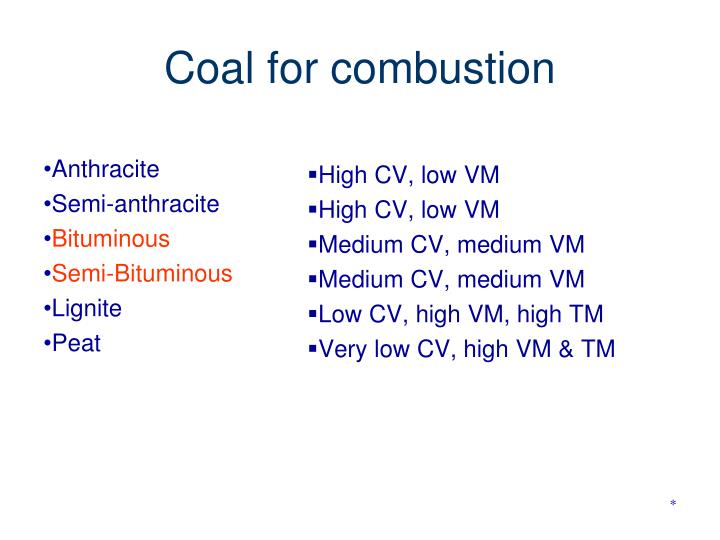Coal for combustion