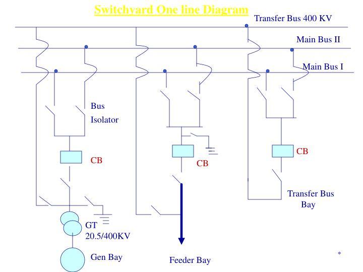 Switchyard One line Diagram