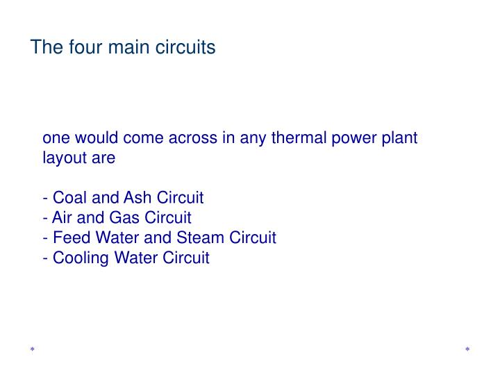 The four main circuits