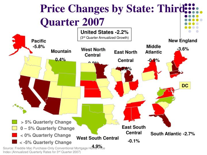 Price Changes by State: Third Quarter 2007
