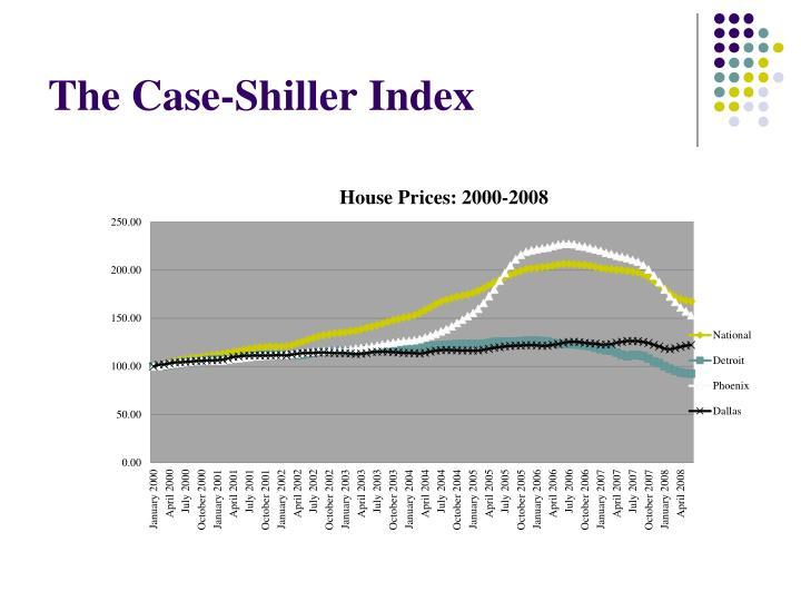 The Case-Shiller Index