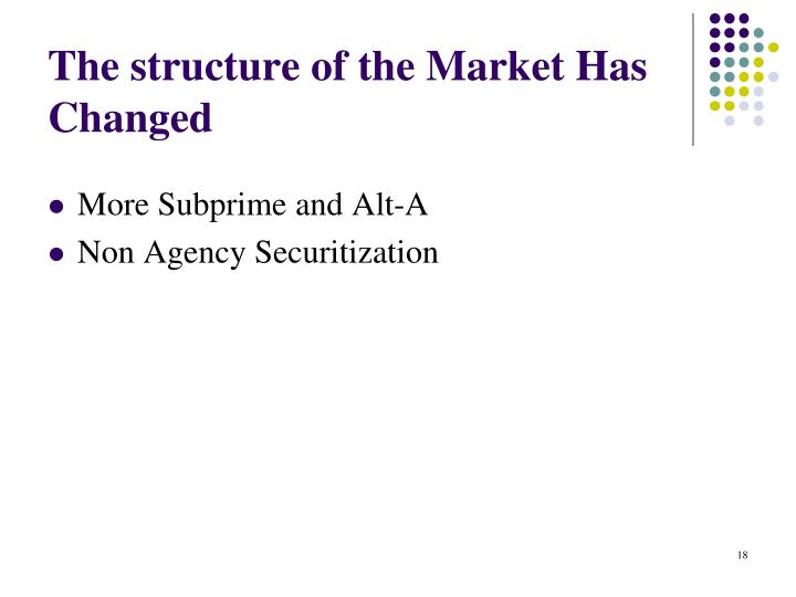 The structure of the Market Has Changed