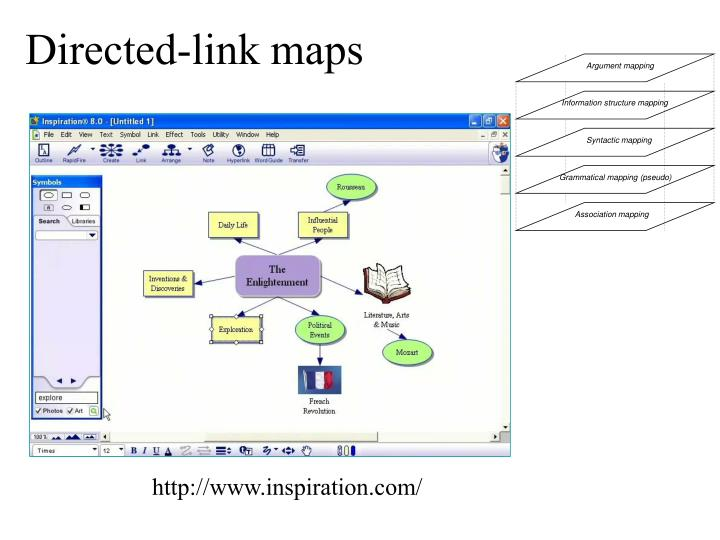 Directed-link maps