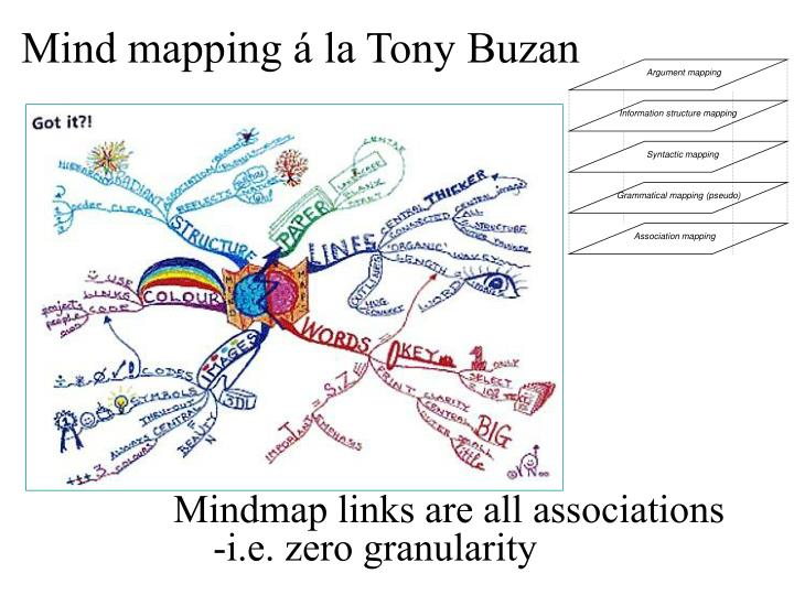 Argument mapping