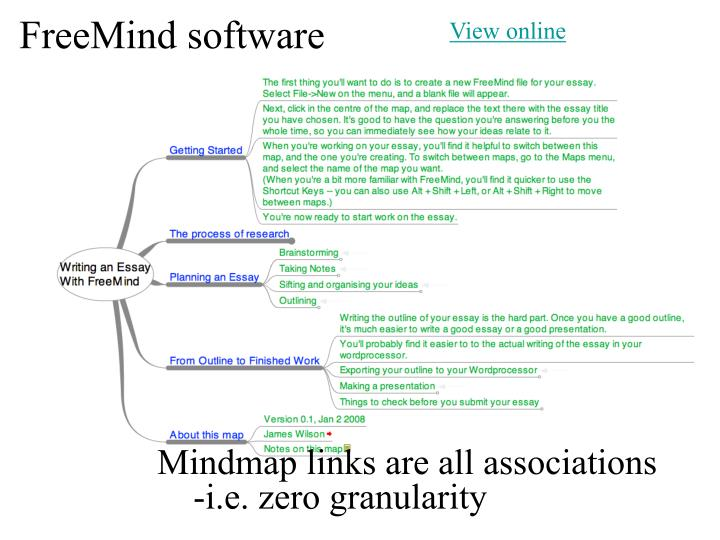 FreeMind software
