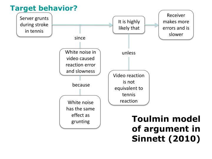 Target behavior?