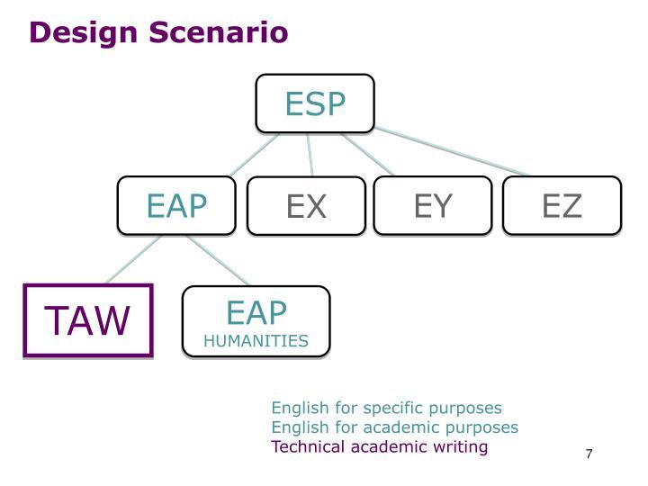 Design Scenario