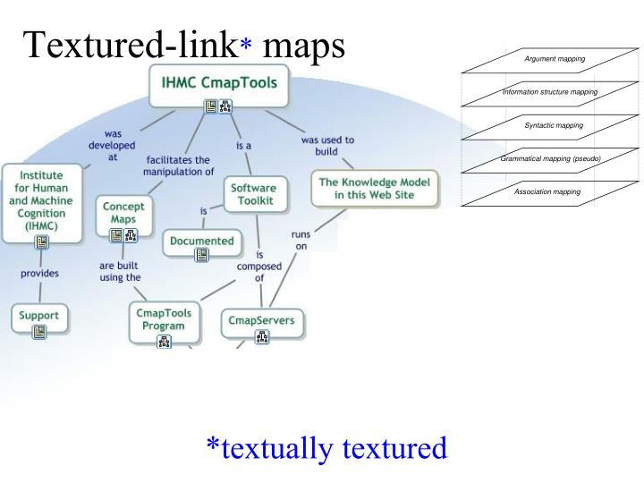 Textured-link