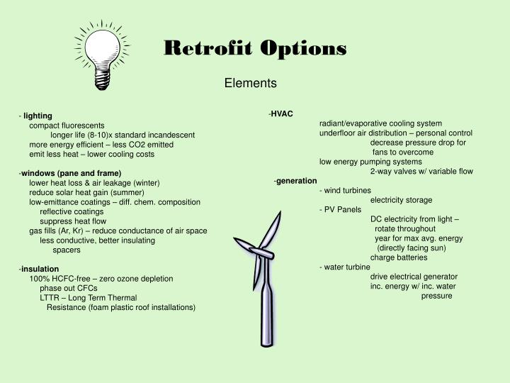 Retrofit Options