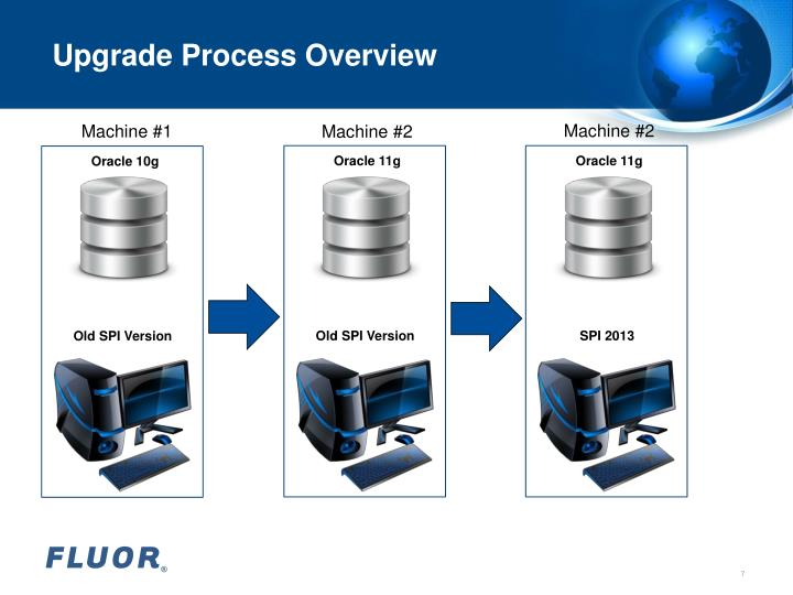 Upgrade Process Overview