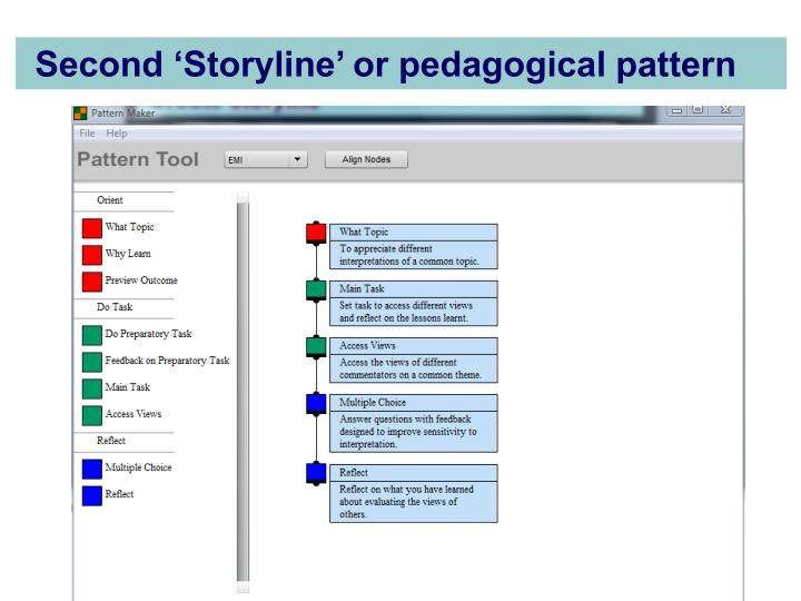 Second 'Storyline' or pedagogical pattern