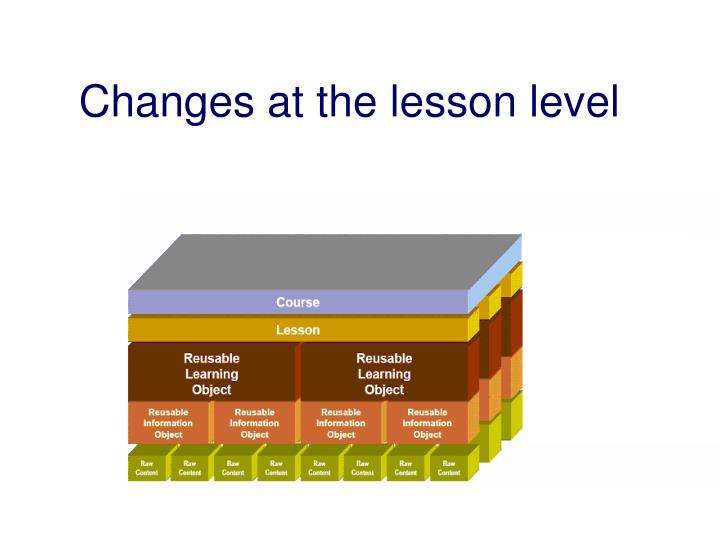Changes at the lesson level