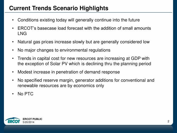 Current Trends Scenario Highlights