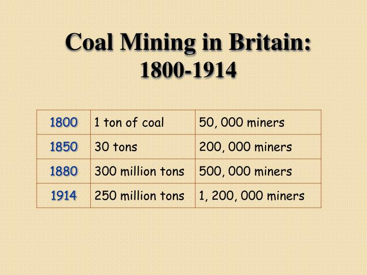 Coal Mining in Britain: