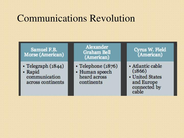 Communications Revolution