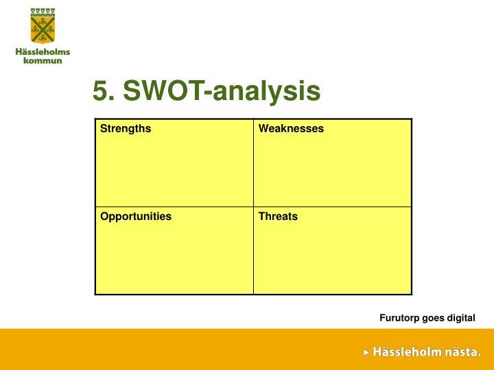 5. SWOT-analysis