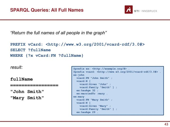 SPARQL Queries: All Full Names
