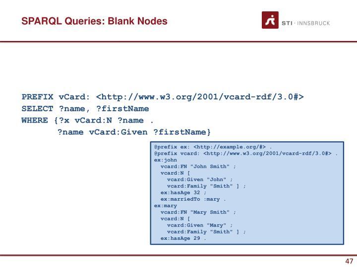 SPARQL Queries: Blank Nodes