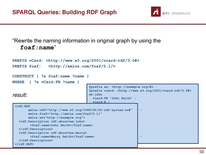 SPARQL Queries: Building RDF Graph