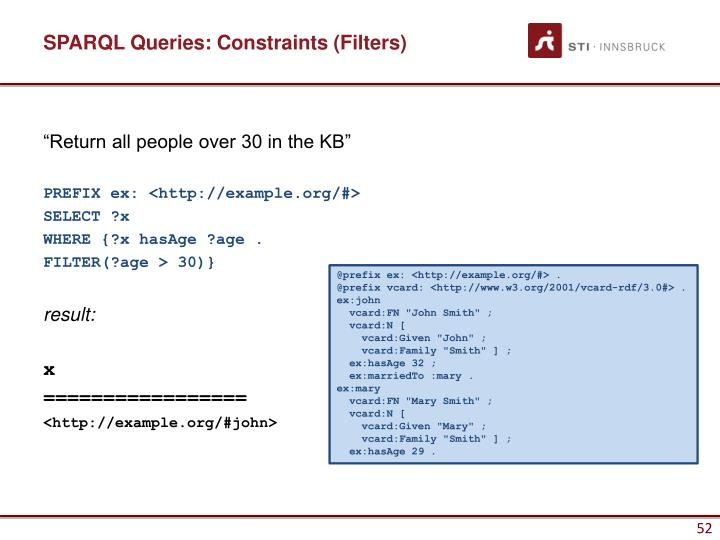 SPARQL Queries: Constraints (Filters)