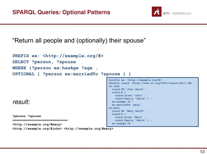 SPARQL Queries: Optional Patterns