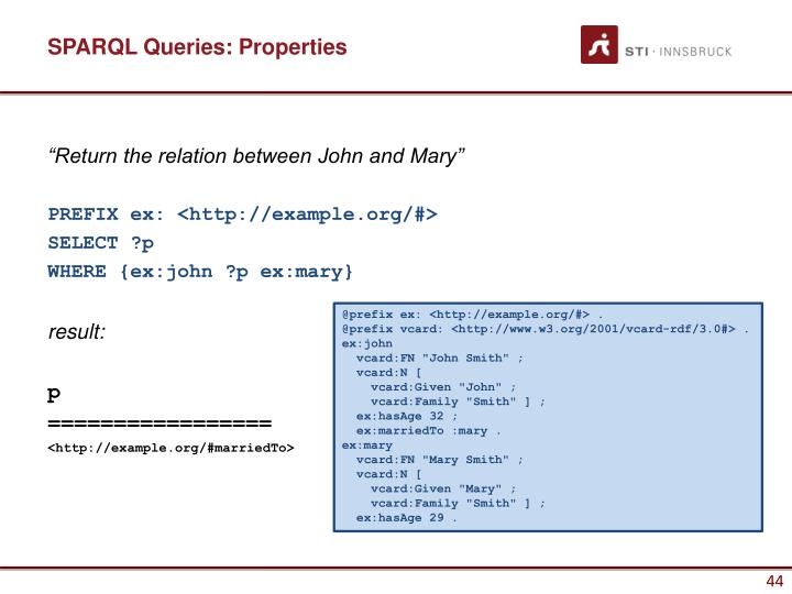 SPARQL Queries: Properties
