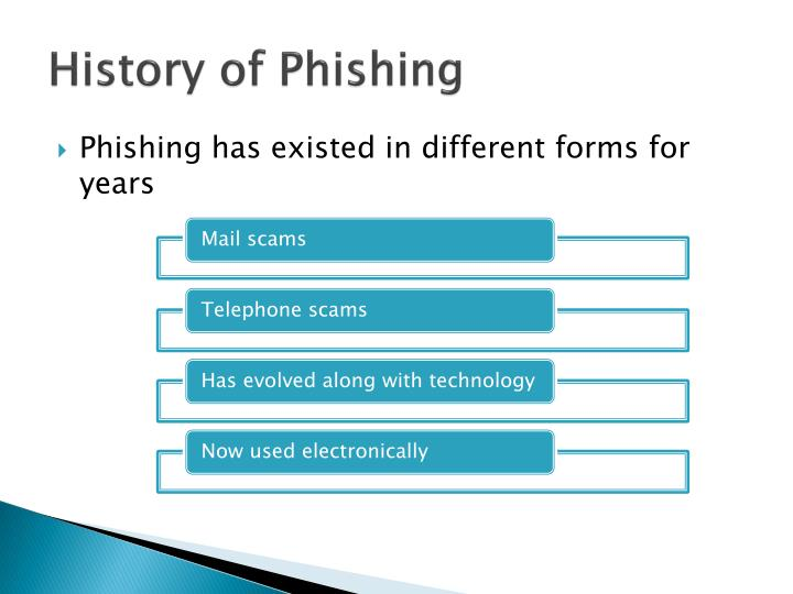 History of Phishing