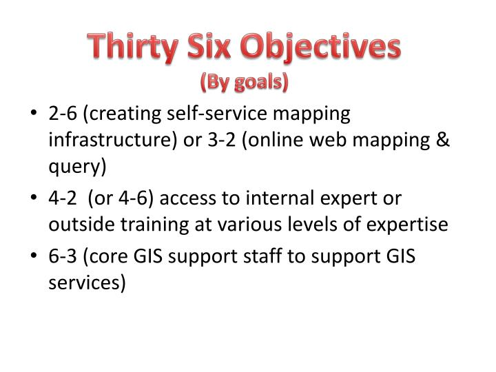 Thirty Six Objectives