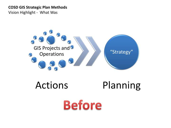 COSD GIS Strategic Plan