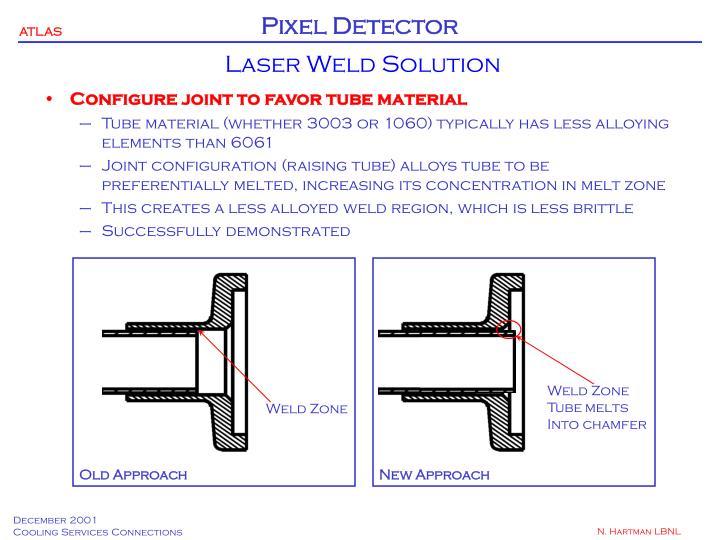 Laser Weld Solution