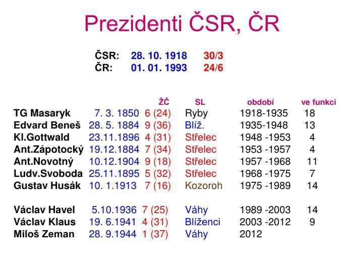 Prezidenti ČSR, ČR