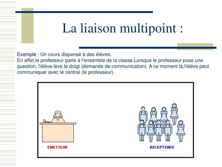 La liaison multipoint :