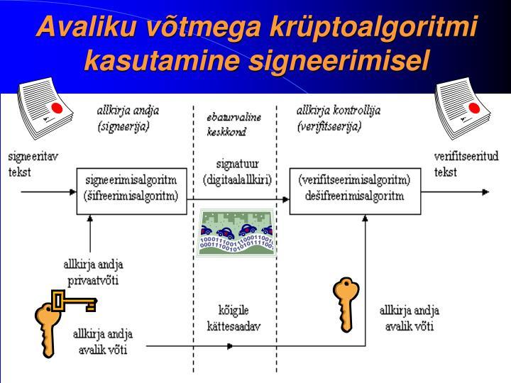 Avaliku võtmega krüptoalgoritmi kasutamine