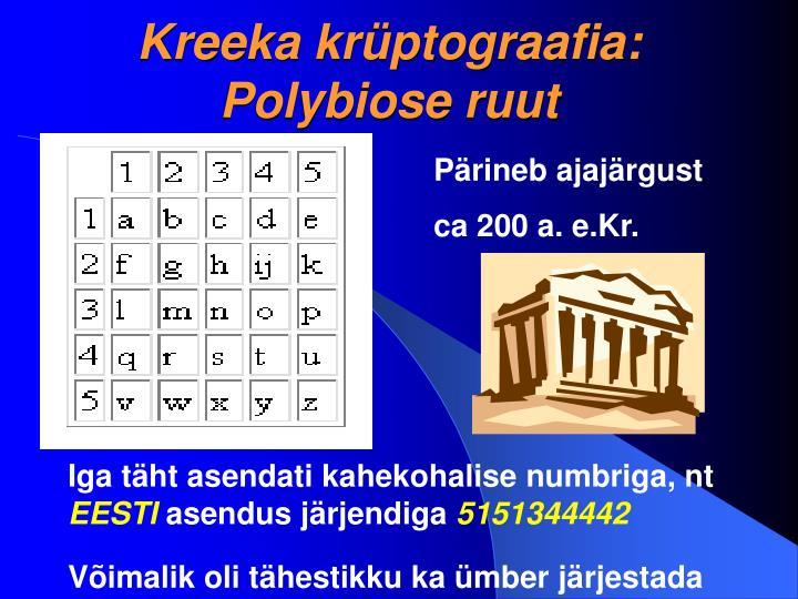 Kreeka krüptograafia: Polybiose ruut