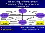 ieee learning technology system architecture ltsa