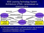 ieee learning technology system architecture ltsa6