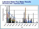 lakeview water flux meter results november 2005 september 2007