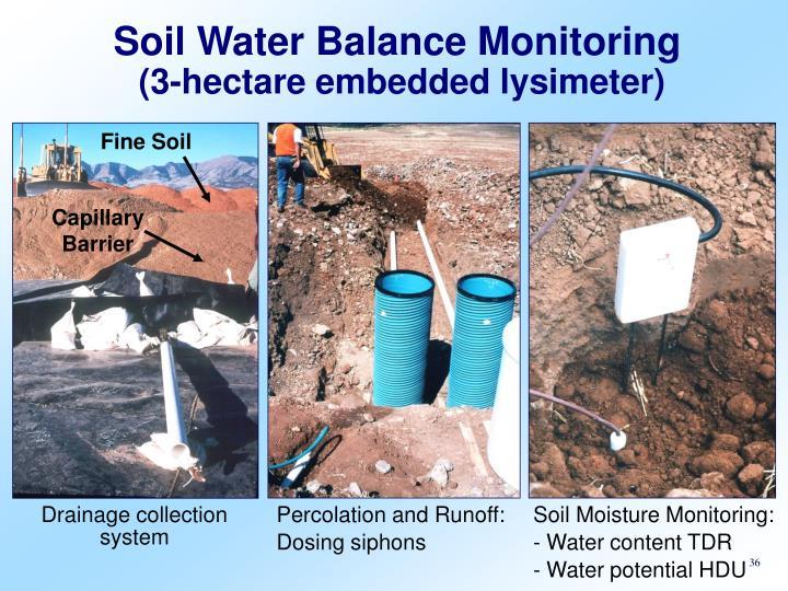 Soil Water Balance Monitoring