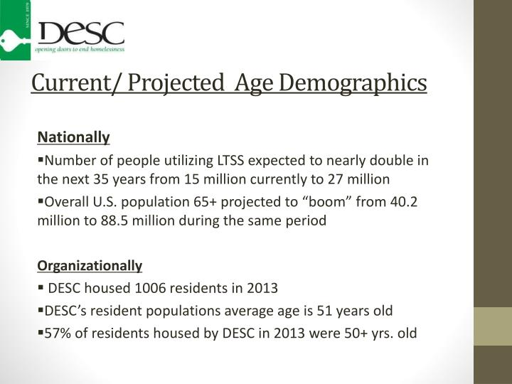 Current/ Projected  Age Demographics