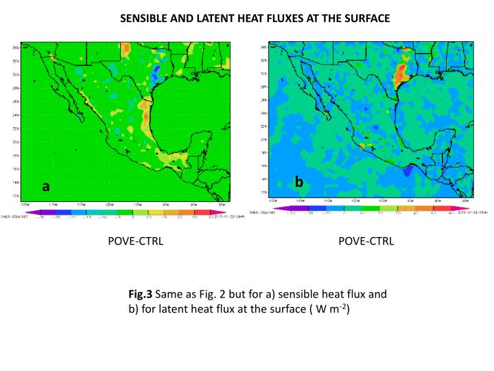 SENSIBLE AND LATENT HEAT FLUXES AT THE SURFACE